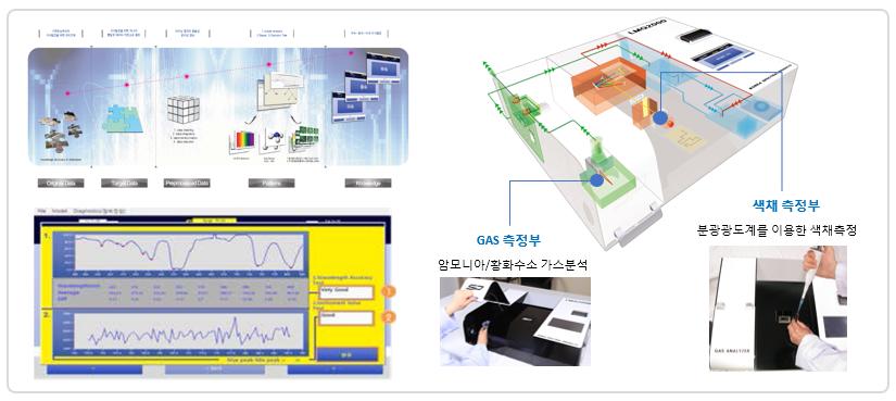 2020 application ; ENVI (1).png