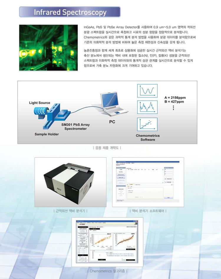 Infrafed Spectroscopy.jpg